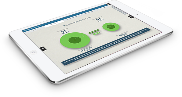 White iPad with an image of two charts depicting a financial concept from FutureFIT University